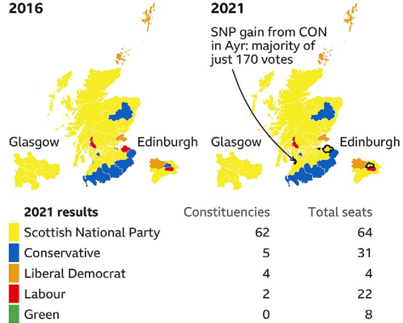 Strid om nytt uavhengighetsvalg for skottene